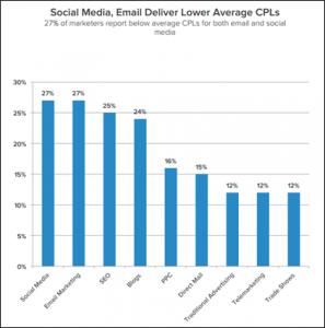 digital-marketing-perth-11