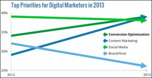 digital-marketing-perth-12
