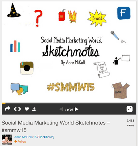 sketchnote slideshare deck for smmw15