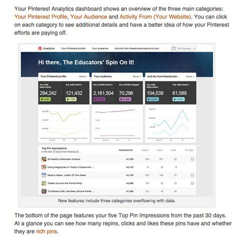 social media examiner pinterest analytics article