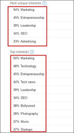 top topics in twitter analytics