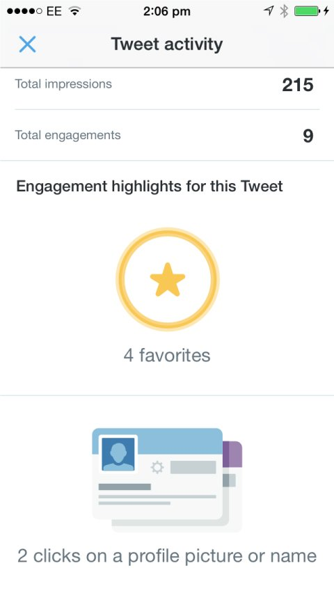 twitter video analytics