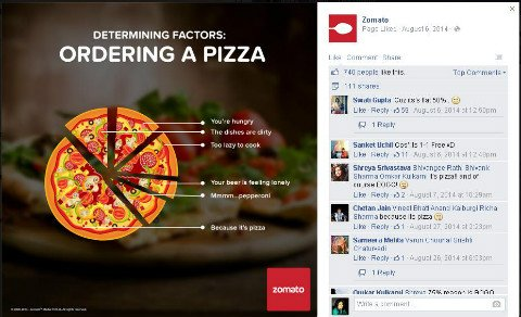 zomato facebook post