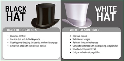 black hat technique