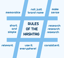 5 Ways to Strategically Use Hashtags With Your Internet Marketing