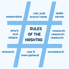 hashtag in facebook