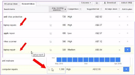 How To Use Google Keyword Tool 10