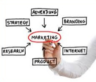 Online Marketing Changing Trends 2