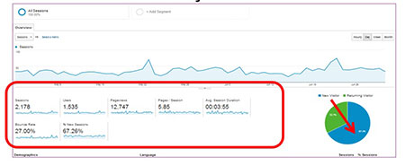 Google Analytics How to Measure Your Online Presence 4