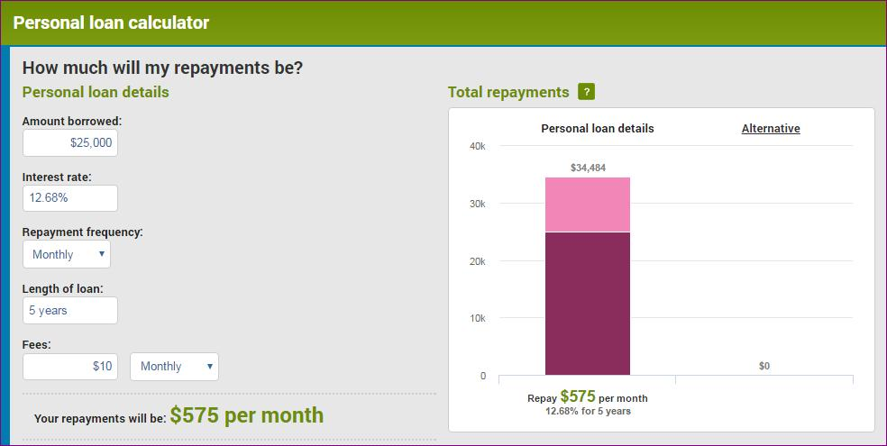 loan calculator personal cash flow business loans etc length around play site